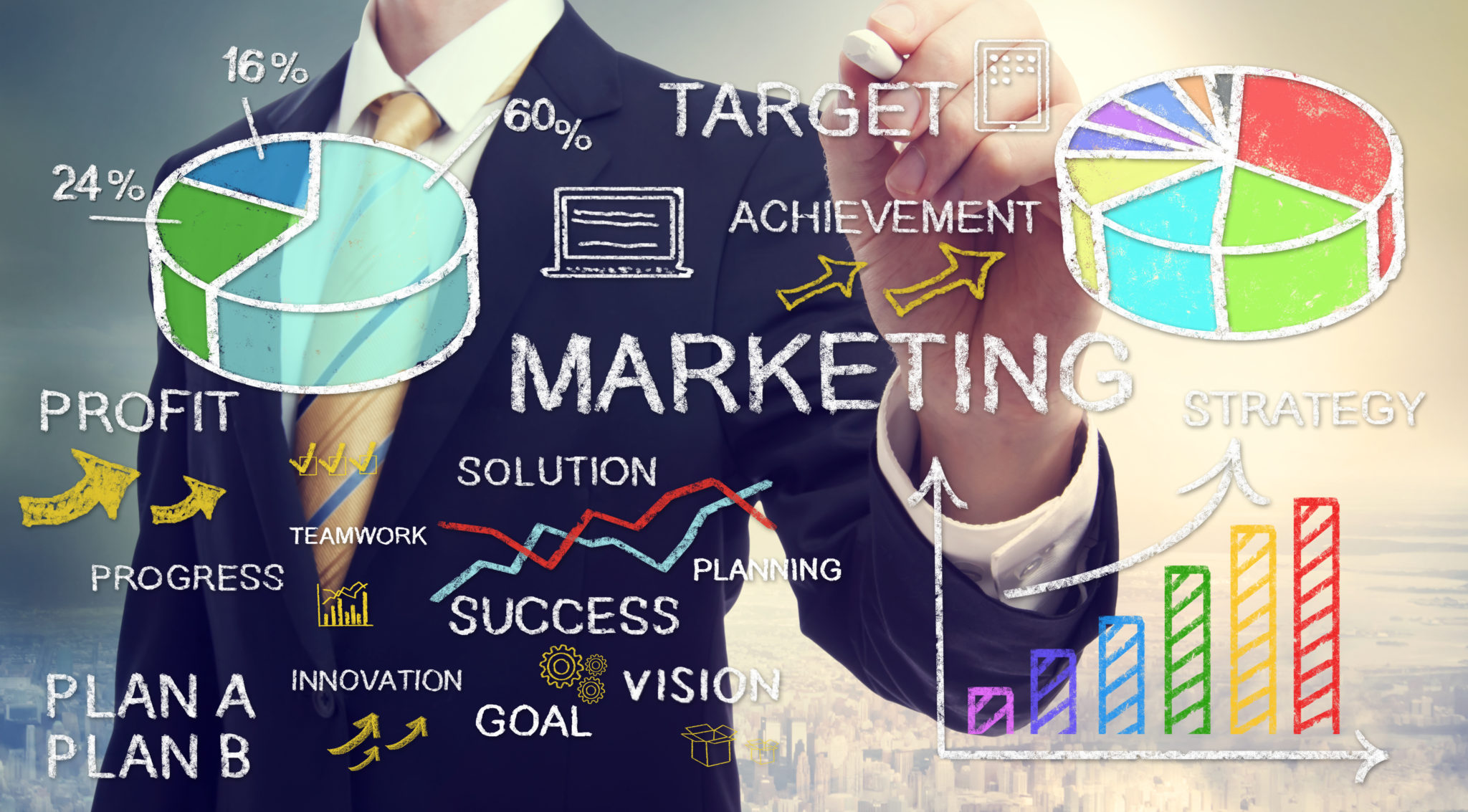 seven reasons to use corporate marketing strategies marketing to