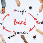 strengthening or weakening your brand message