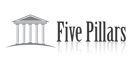 Image result for five pillars